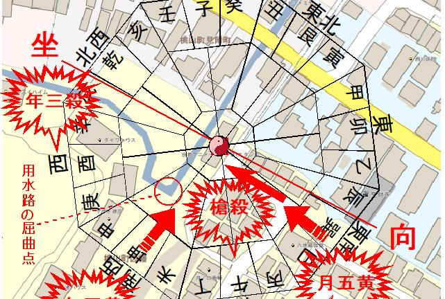 京都アニメーション放火事件を風水学的に考察Ⅰ